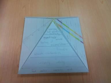 Pyramid scheme #2